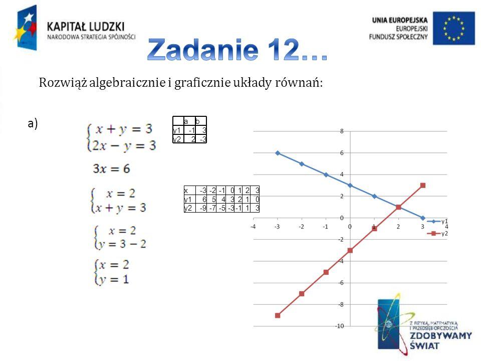 Zadanie 12… Rozwiąż algebraicznie i graficznie układy równań: a) a b