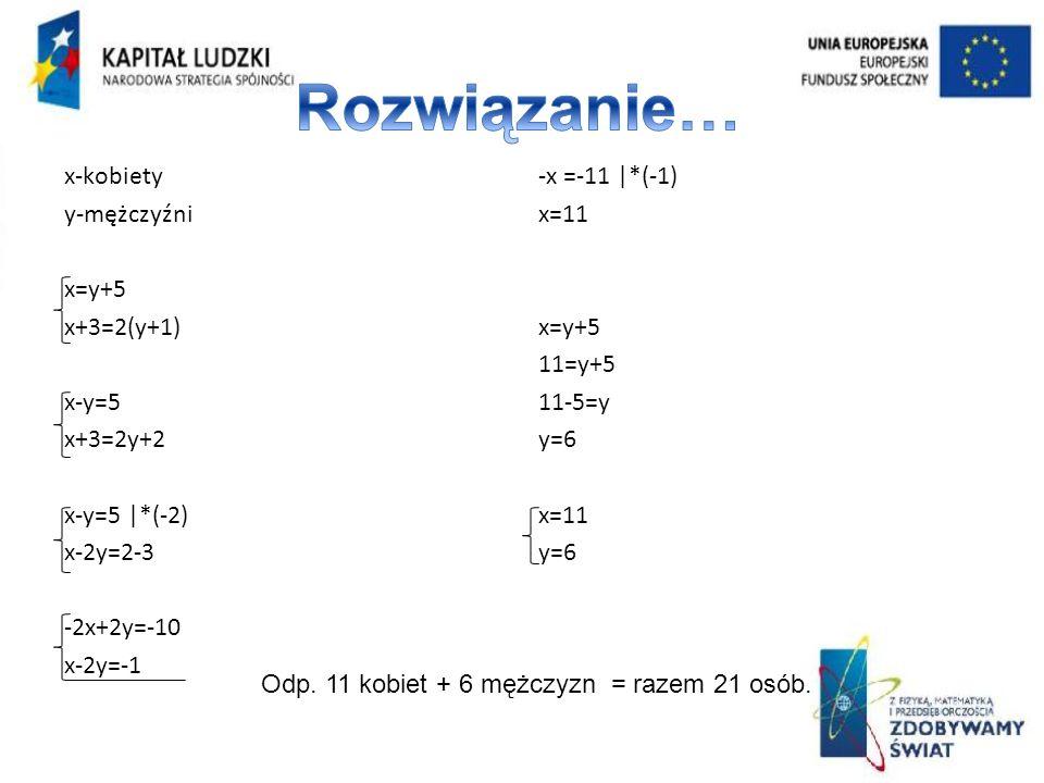Rozwiązanie… x-kobiety y-mężczyźni x=y+5 x+3=2(y+1) x-y=5 x+3=2y+2 x-y=5 |*(-2) x-2y=2-3 -2x+2y=-10 x-2y=-1 -x =-11 |*(-1) x=11 11=y+5 11-5=y y=6