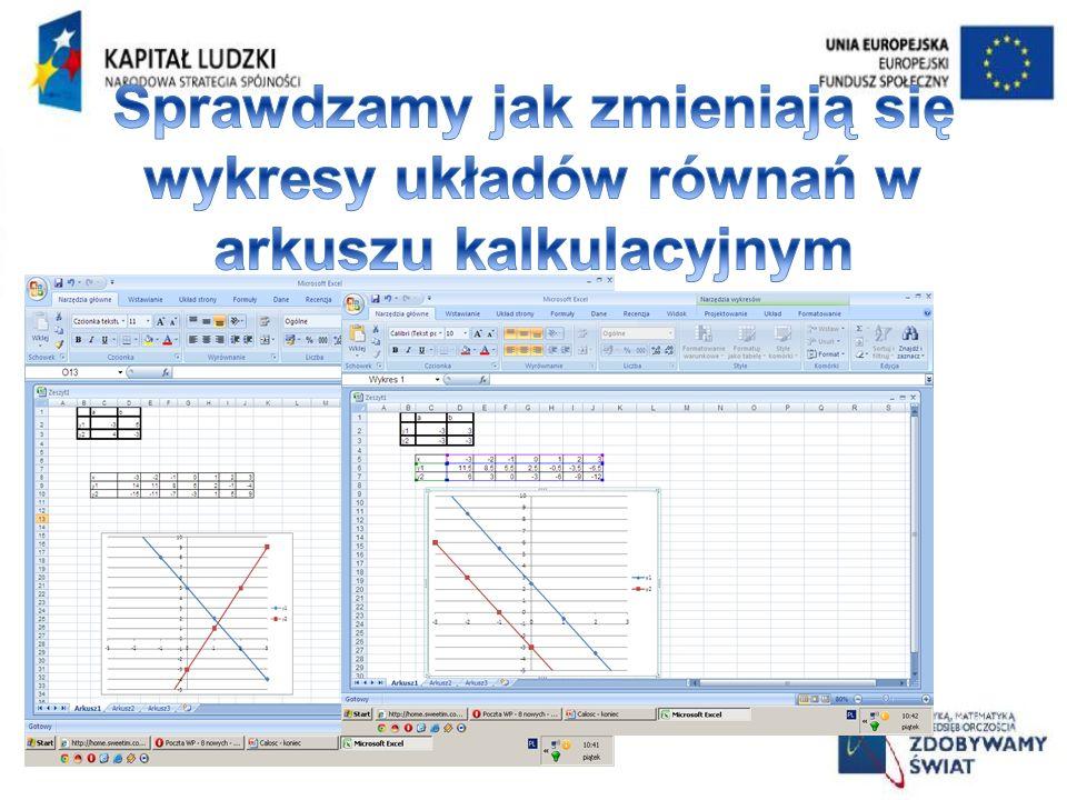 Sprawdzamy jak zmieniają się wykresy układów równań w arkuszu kalkulacyjnym