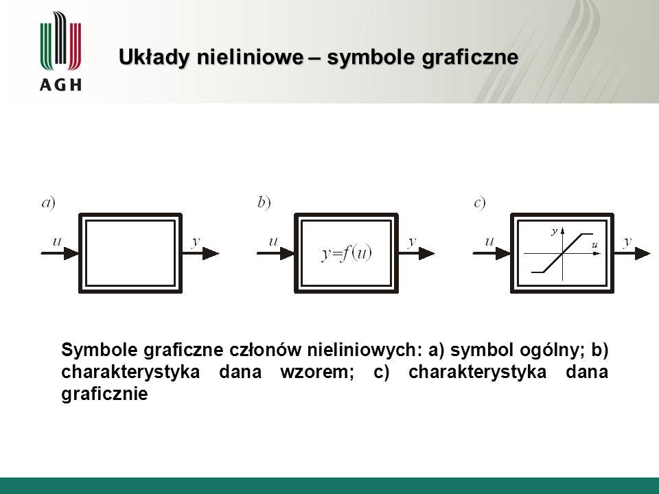 Układy nieliniowe – symbole graficzne