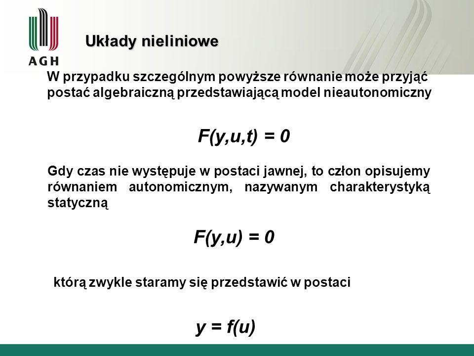 F(y,u,t) = 0 F(y,u) = 0 y = f(u) Układy nieliniowe