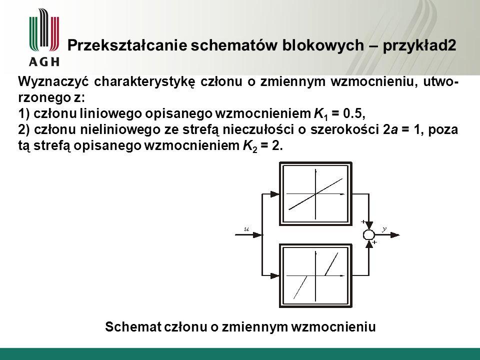 Przekształcanie schematów blokowych – przykład2