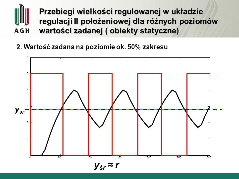 Przebiegi wielkości regulowanej w układzie regulacji II położeniowej dla różnych poziomów wartości zadanej ( obiekty statyczne)