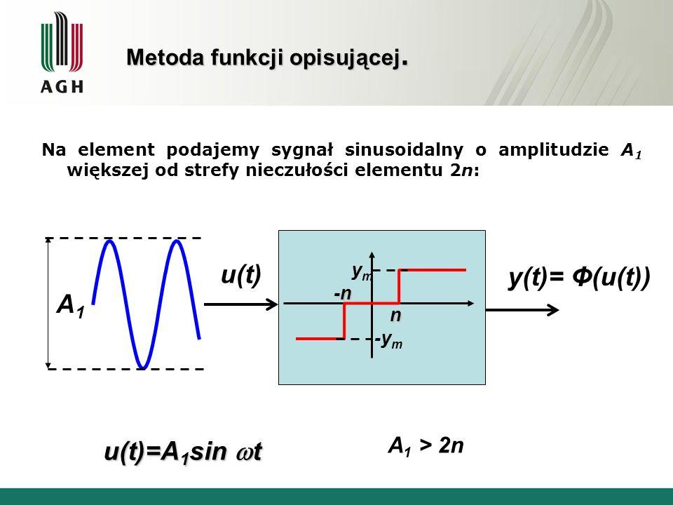 Metoda funkcji opisującej.