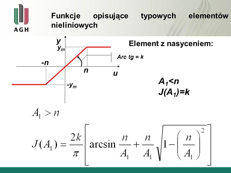 A1<n J(A1)=k Funkcje opisujące typowych elementów nieliniowych y