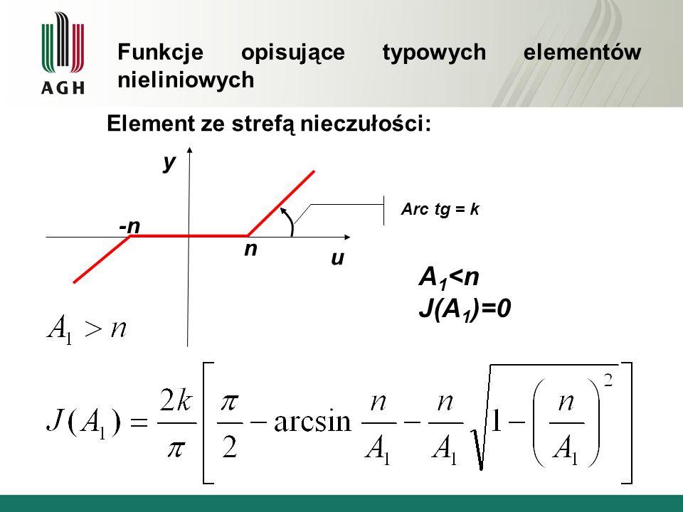 A1<n J(A1)=0 Funkcje opisujące typowych elementów nieliniowych