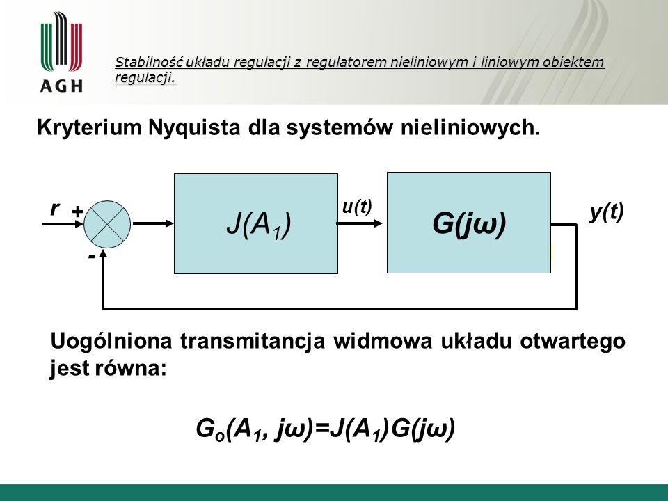 G(jω) J(A1) Go(A1, jω)=J(A1)G(jω)