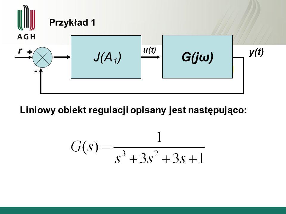 G(jω) J(A1) Przykład 1 r + y(t) -