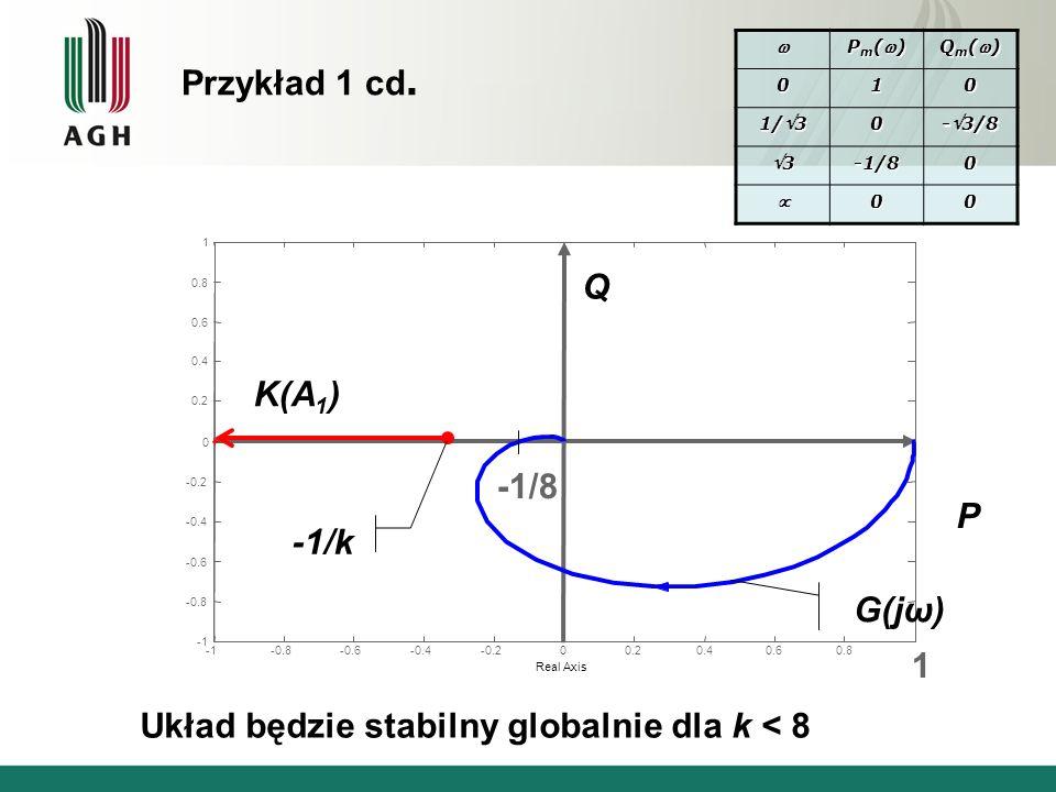 Układ będzie stabilny globalnie dla k < 8