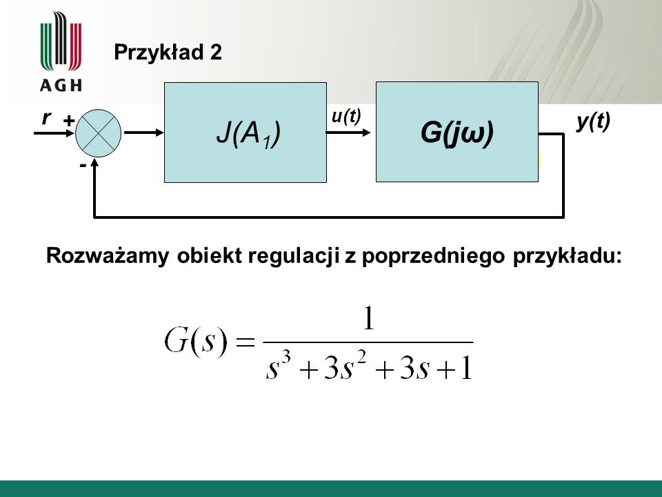 G(jω) J(A1) Przykład 2 r + y(t) -
