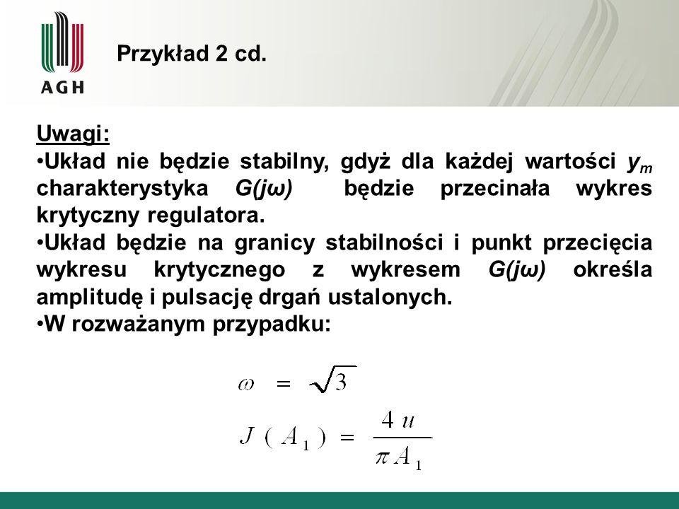 Przykład 2 cd. Uwagi: Układ nie będzie stabilny, gdyż dla każdej wartości ym charakterystyka G(jω) będzie przecinała wykres krytyczny regulatora.