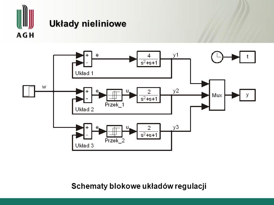 Schematy blokowe układów regulacji