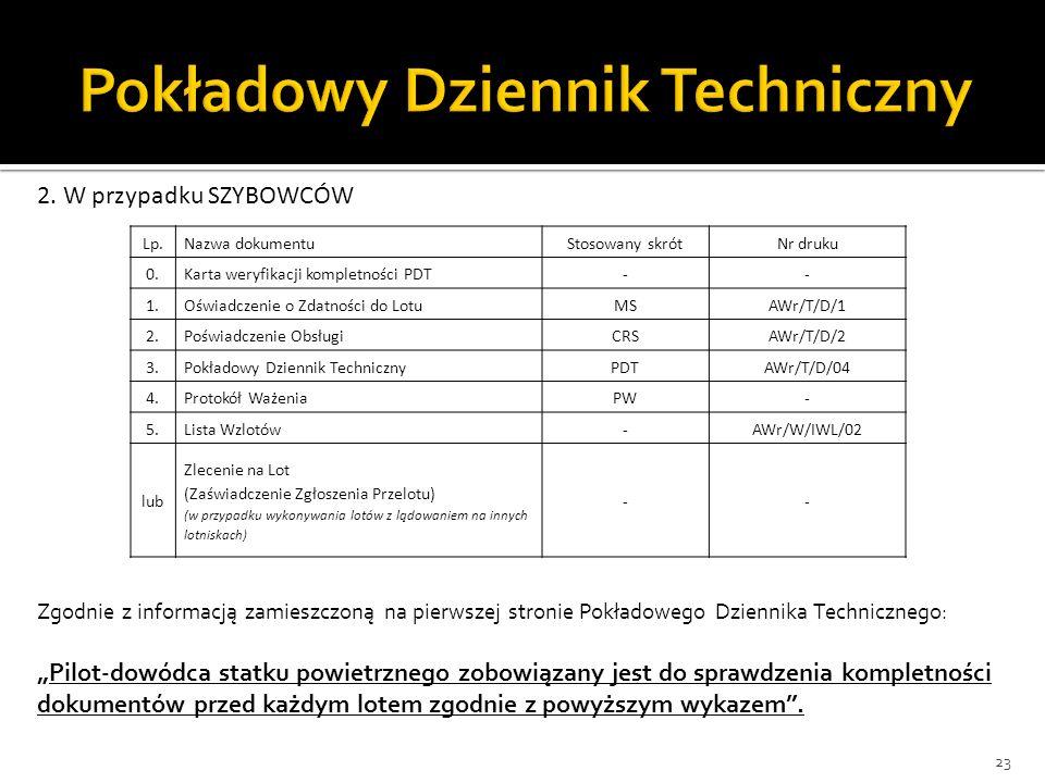 Pokładowy Dziennik Techniczny