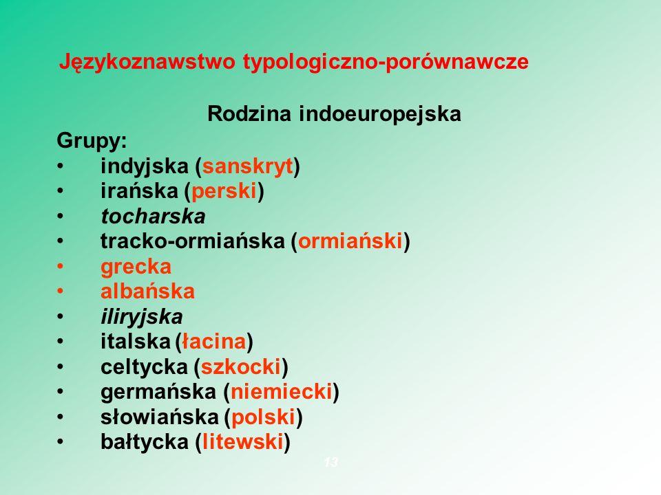 Językoznawstwo typologiczno-porównawcze Rodzina indoeuropejska