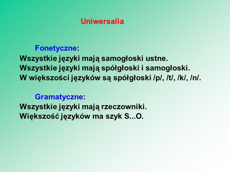 Fonetyczne: Uniwersalia Wszystkie języki mają samogłoski ustne.