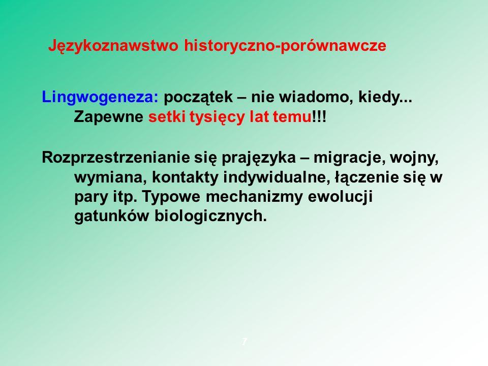Językoznawstwo historyczno-porównawcze