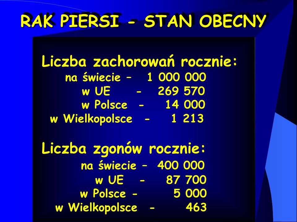 RAK PIERSI - STAN OBECNY