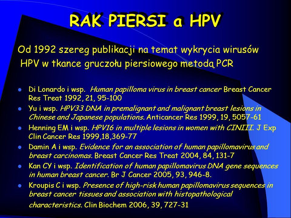 RAK PIERSI a HPV Od 1992 szereg publikacji na temat wykrycia wirusów