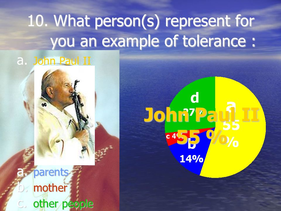 10. What person(s) represent for you an example of tolerance :