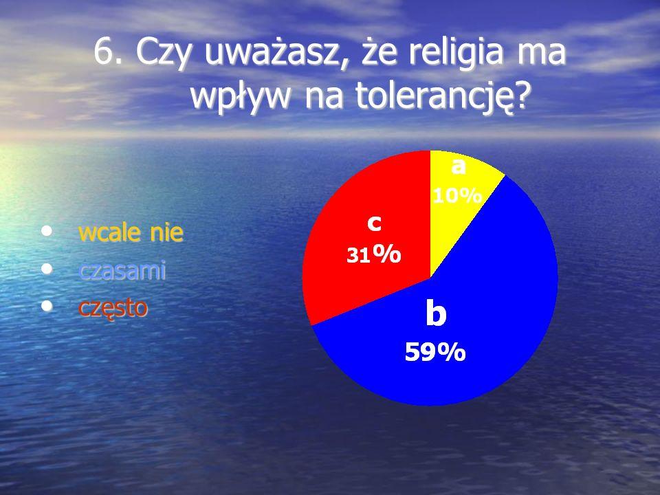 6. Czy uważasz, że religia ma wpływ na tolerancję