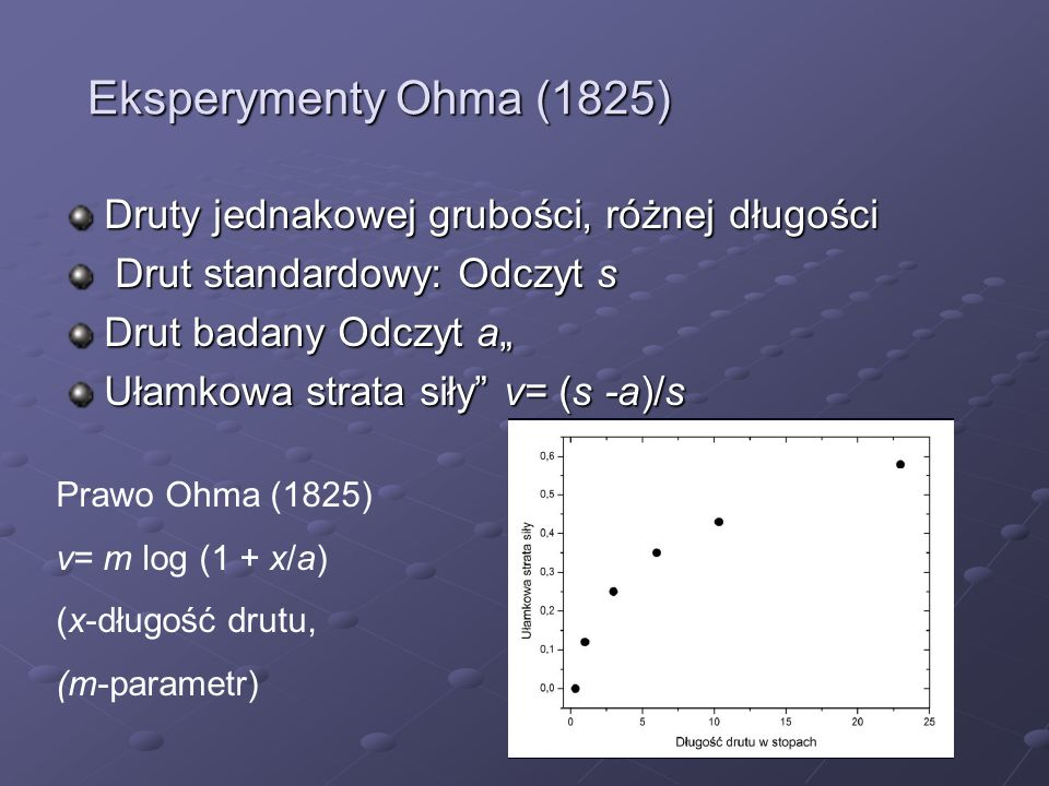 Eksperymenty Ohma (1825) Druty jednakowej grubości, różnej długości