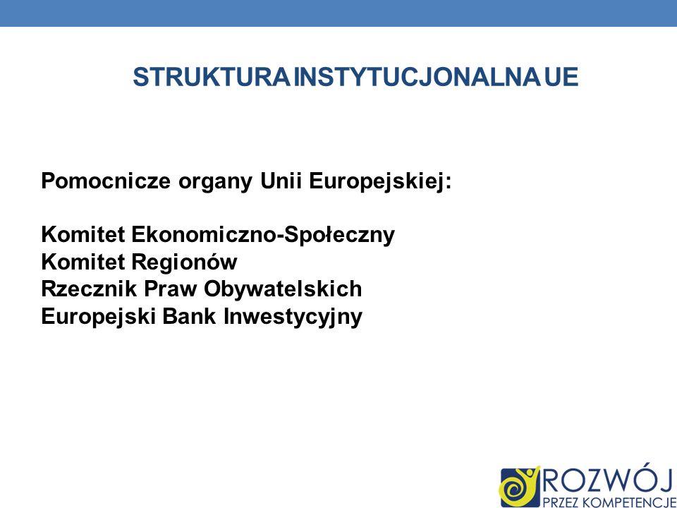 Struktura instytucjonalna UE