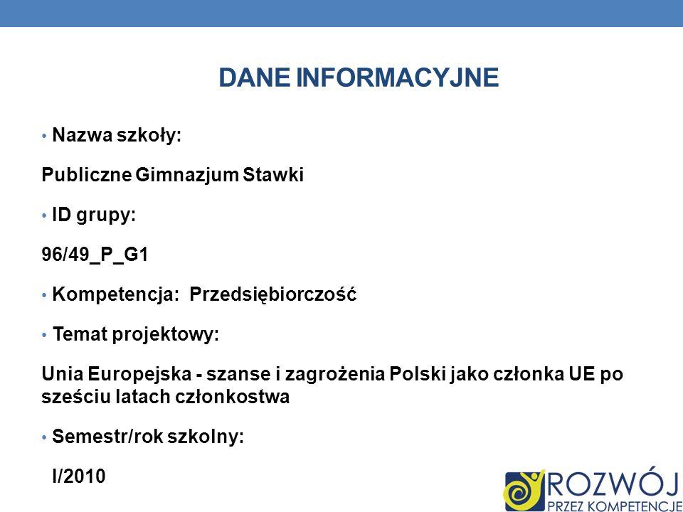 Dane INFORMACYJNE Nazwa szkoły: Publiczne Gimnazjum Stawki ID grupy: