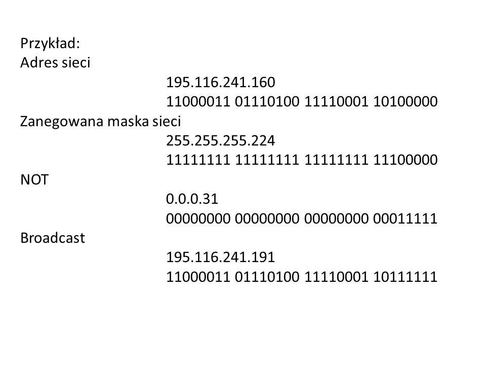 Przykład: Adres sieci. 195.116.241.160. 11000011 01110100 11110001 10100000. Zanegowana maska sieci.