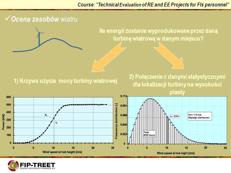 1) Krzywa użycia mocy turbiny wiatrowej