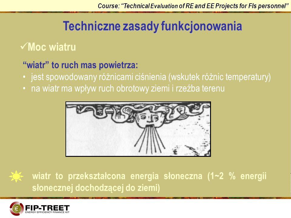 Techniczne zasady funkcjonowania