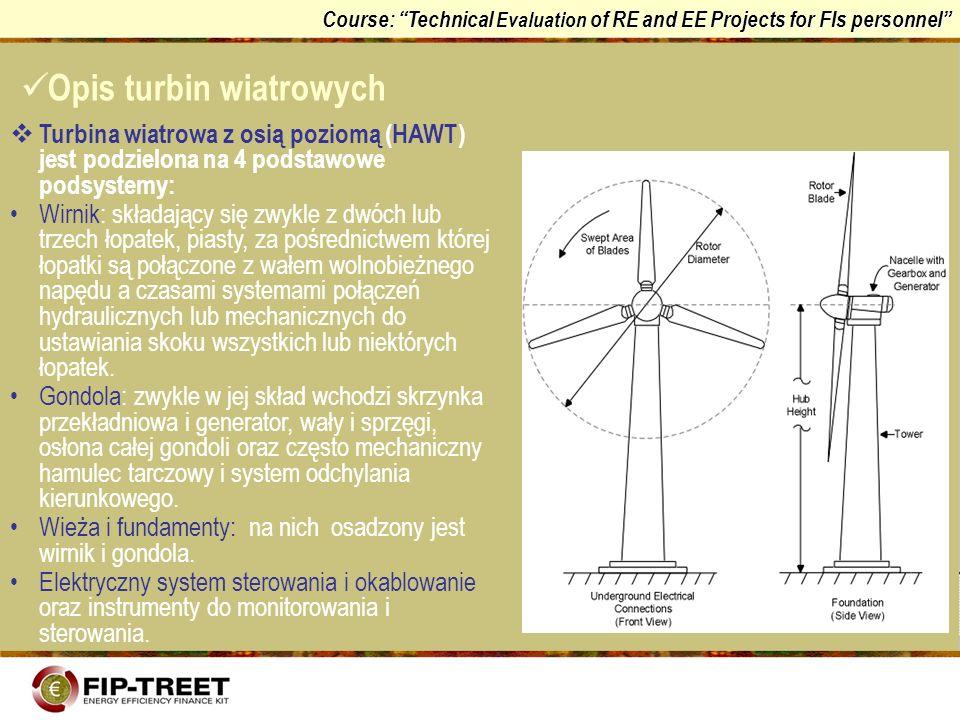 Opis turbin wiatrowych