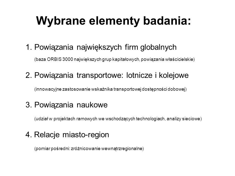 Wybrane elementy badania: