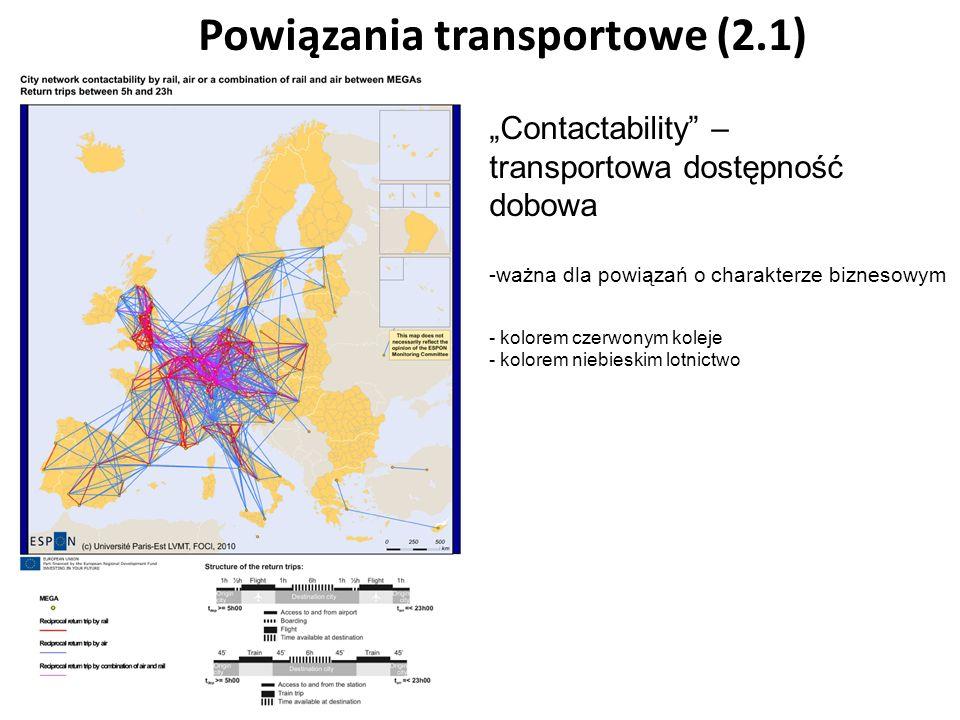 Powiązania transportowe (2.1)