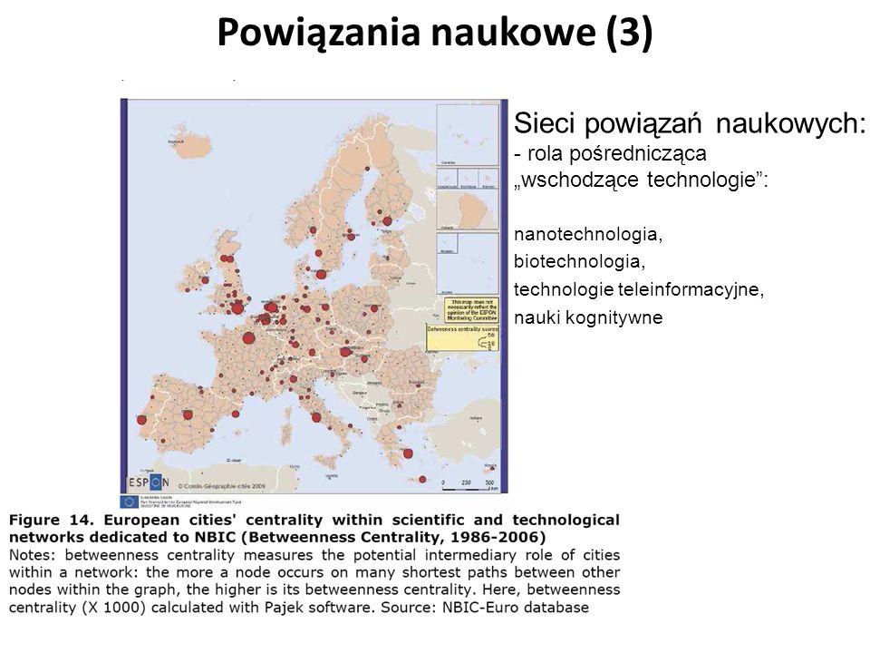 Powiązania naukowe (3) Sieci powiązań naukowych: - rola pośrednicząca