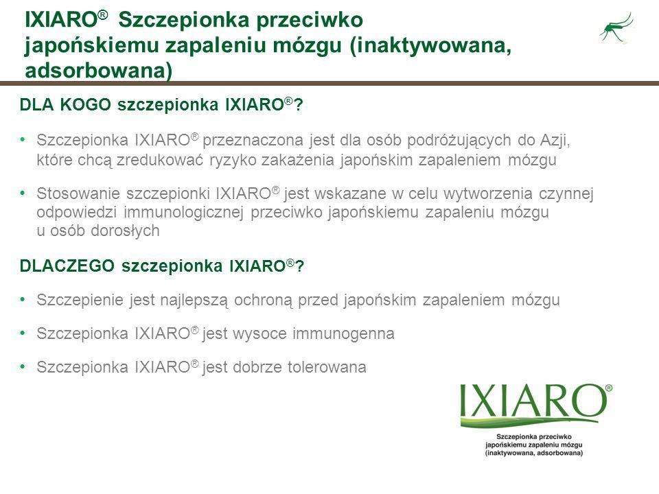 IXIARO® Szczepionka przeciwko japońskiemu zapaleniu mózgu (inaktywowana, adsorbowana)