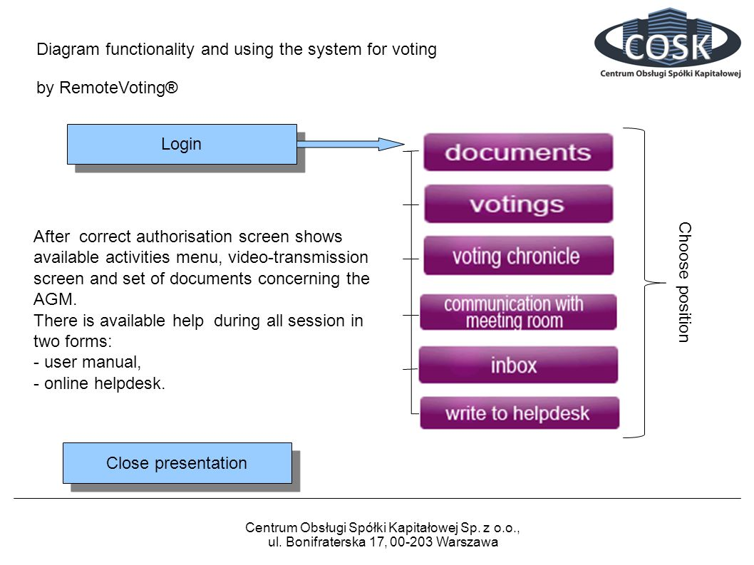 Diagram functionality and using the system for voting