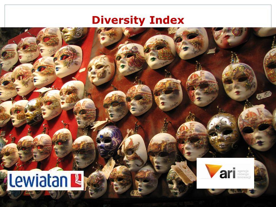 Diversity Index