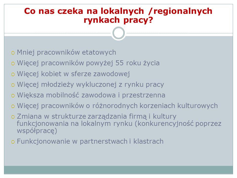 Co nas czeka na lokalnych /regionalnych rynkach pracy