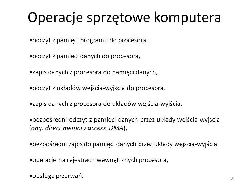 Operacje sprzętowe komputera