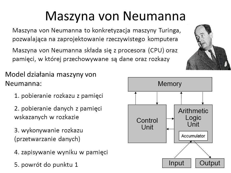 Maszyna von Neumanna Model działania maszyny von Neumanna: