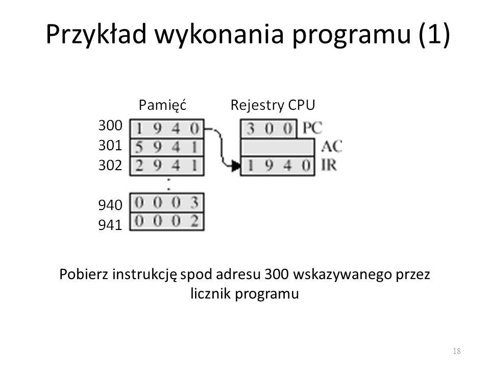 Przykład wykonania programu (1)