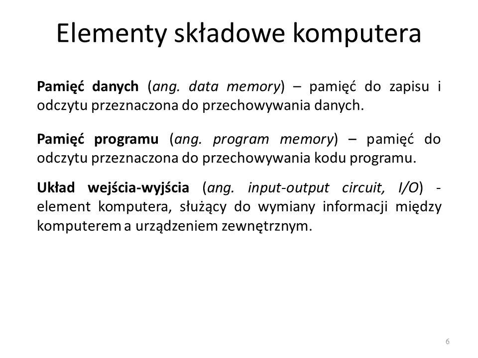 Elementy składowe komputera