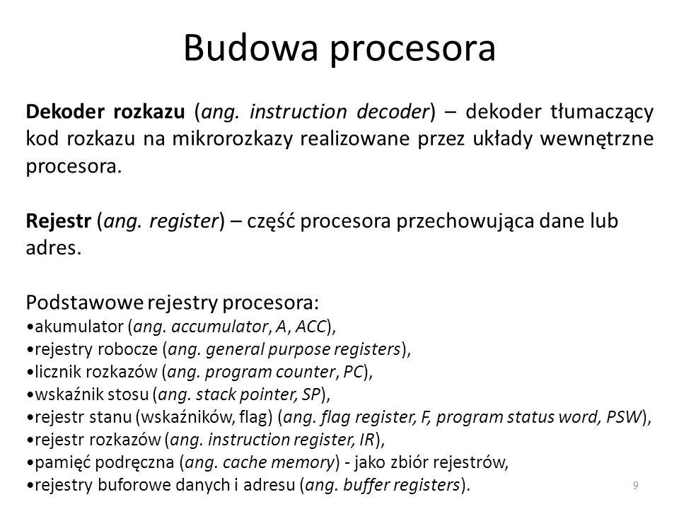 Budowa procesora