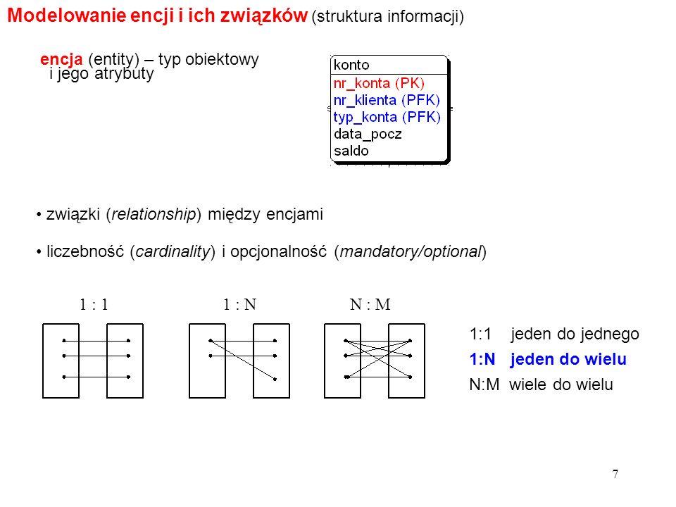 Modelowanie encji i ich związków (struktura informacji)