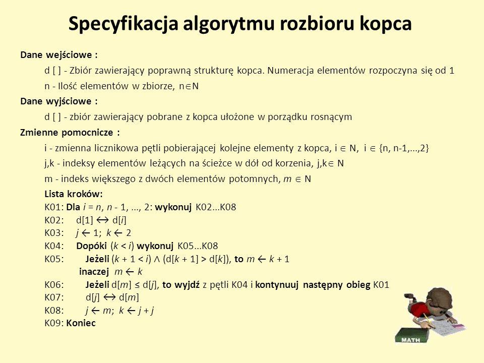 Specyfikacja algorytmu rozbioru kopca