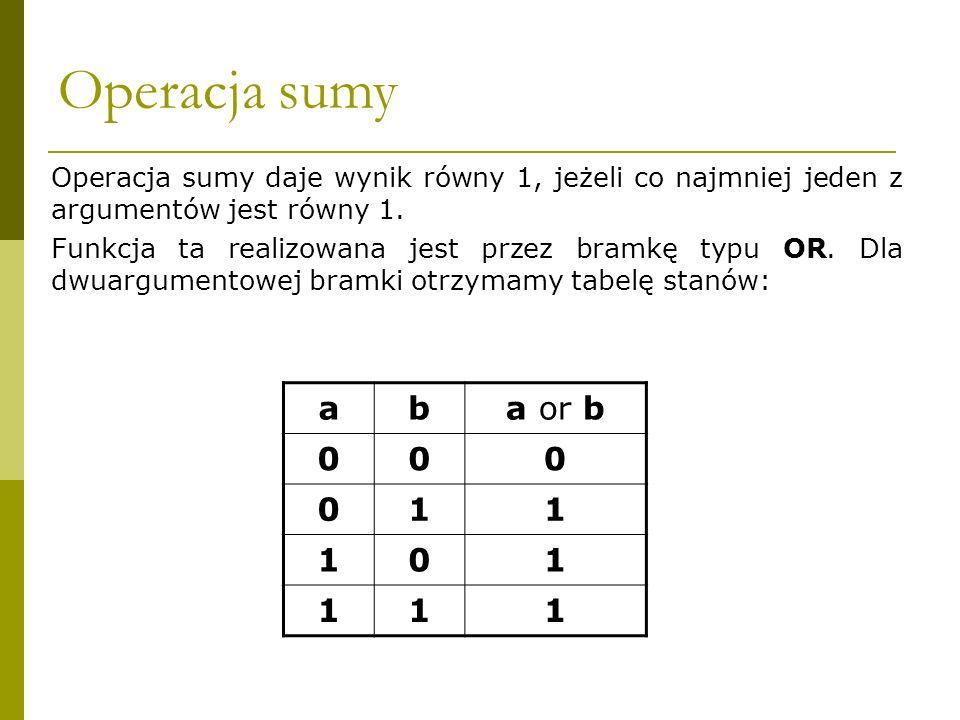 Operacja sumy Operacja sumy daje wynik równy 1, jeżeli co najmniej jeden z argumentów jest równy 1.