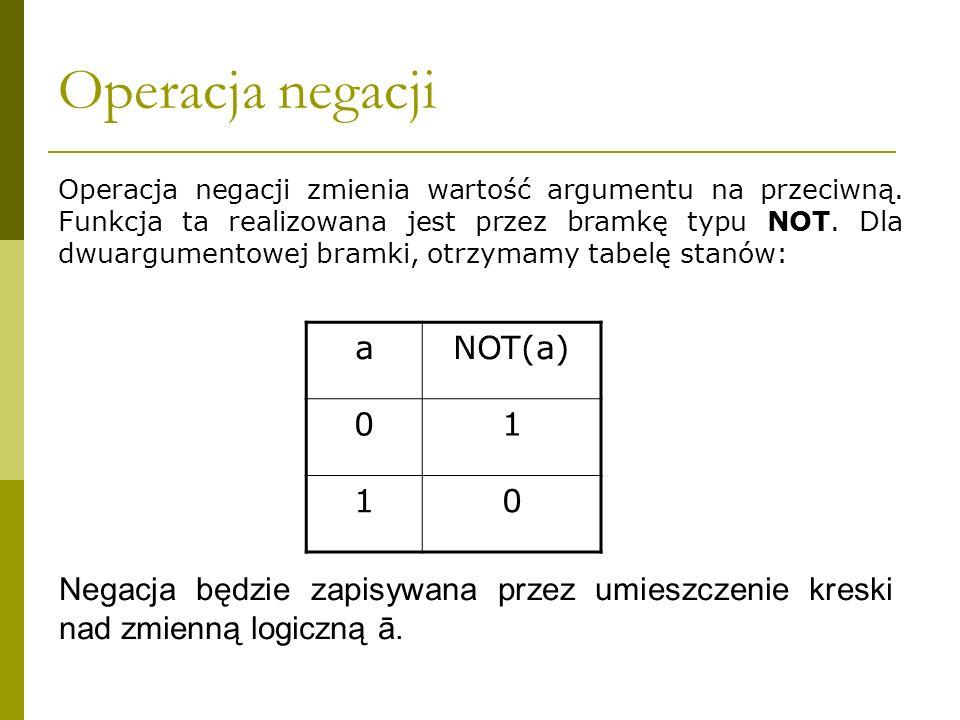 Operacja negacji a NOT(a) 1