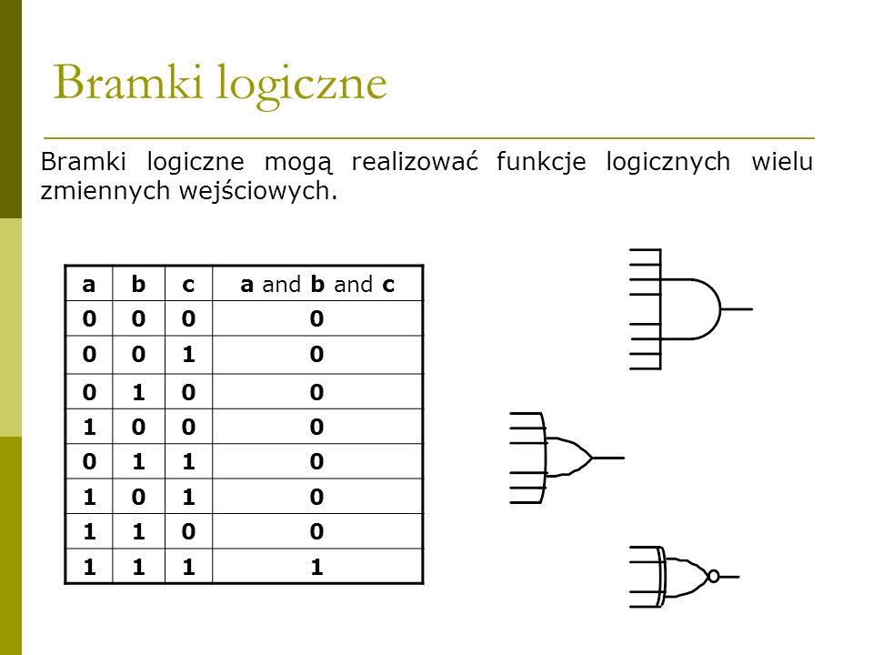 Bramki logiczne Bramki logiczne mogą realizować funkcje logicznych wielu zmiennych wejściowych. a.