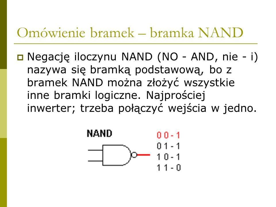 Omówienie bramek – bramka NAND