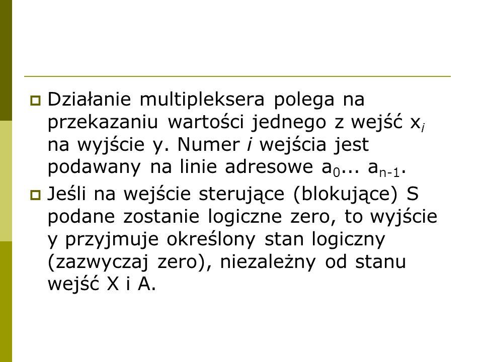 Działanie multipleksera polega na przekazaniu wartości jednego z wejść xi na wyjście y. Numer i wejścia jest podawany na linie adresowe a0... an-1.
